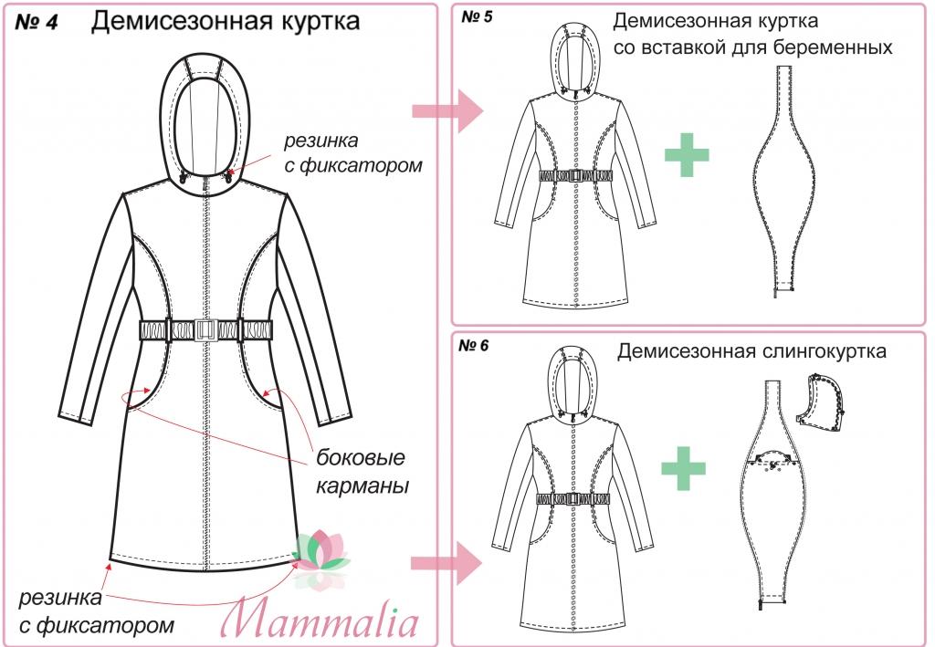 Выкройка вставки для беременных в куртку 53