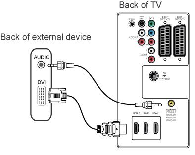 Компьютер с DVI выходом