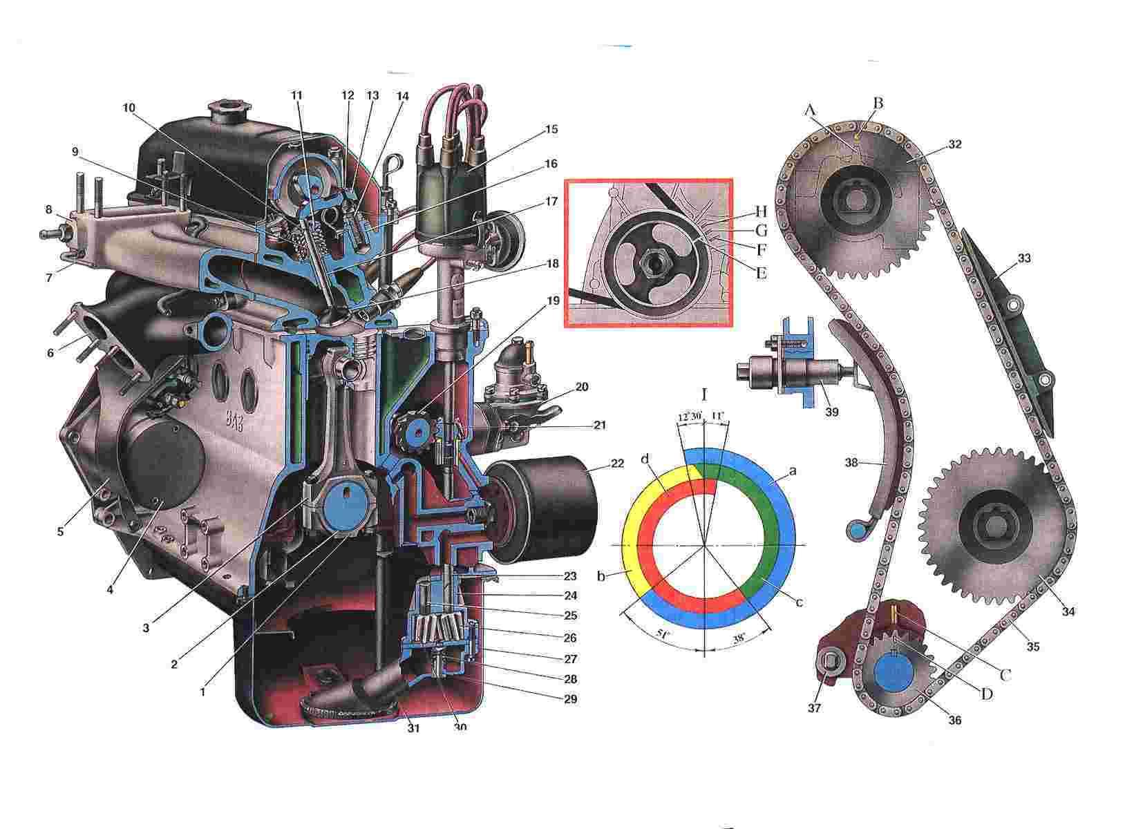 Регулировка клапанов ваз 2121 инжектор