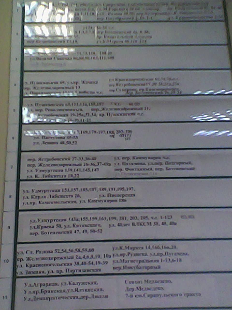 Поликлиника г саров прием врачей