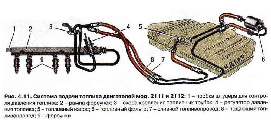 ваз 21102 инжектор 8 клапанов ремонт