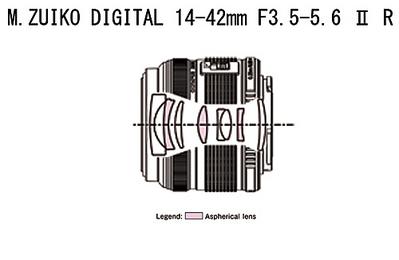 ...M.ZUIKO DIGITAL 14-42mm 1:3.5-5.6 II R Второе поколение китов поддерживает технологию MSC - бесшумный автофокус...