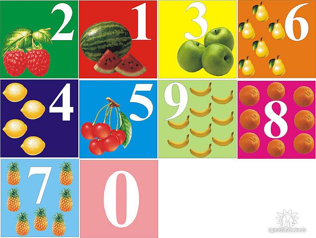 Карточки для детей с цифрами своими руками 43