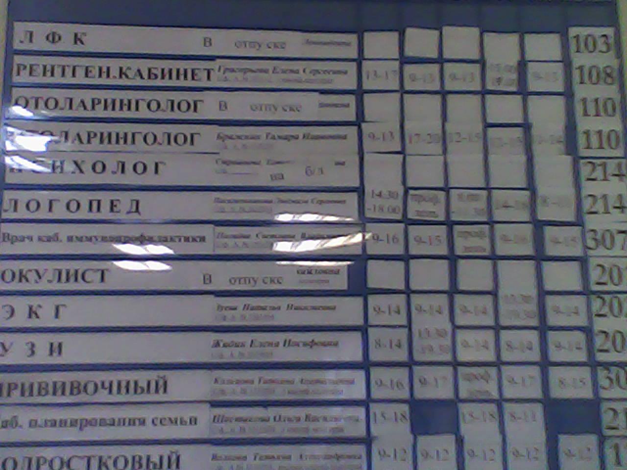 Городская поликлиника метро автозаводская
