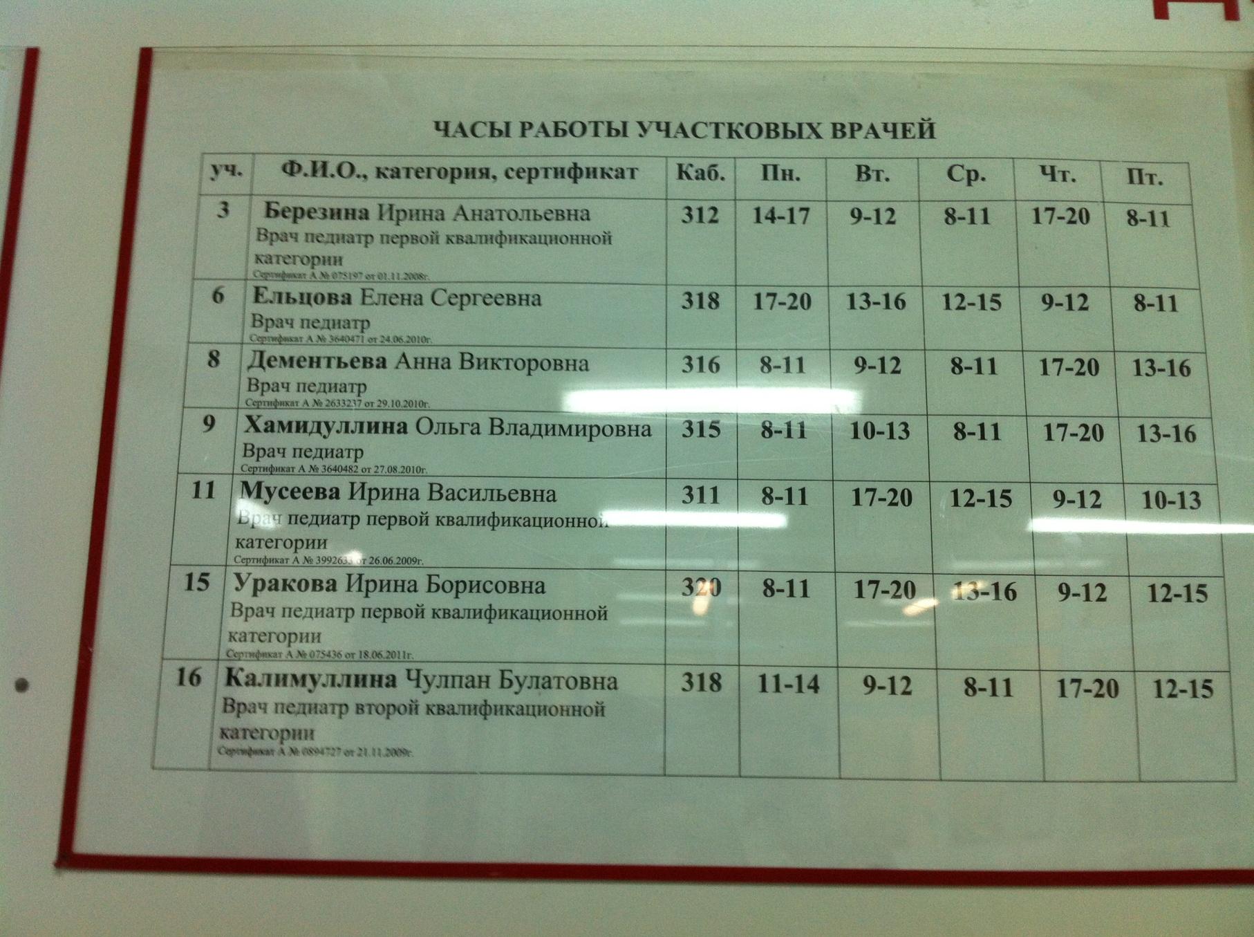 62 больница москва как добраться