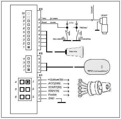 Запуск двигателя с кнопки своими руками запуск двигателя с кнопки своими руками ока схемы запуска двигателя.