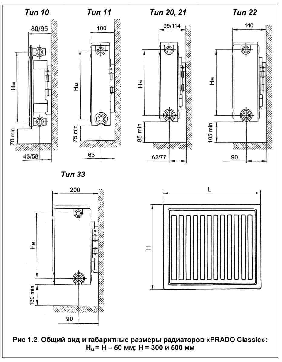 chauffe eau solaire hybride bordeaux pessac le. Black Bedroom Furniture Sets. Home Design Ideas
