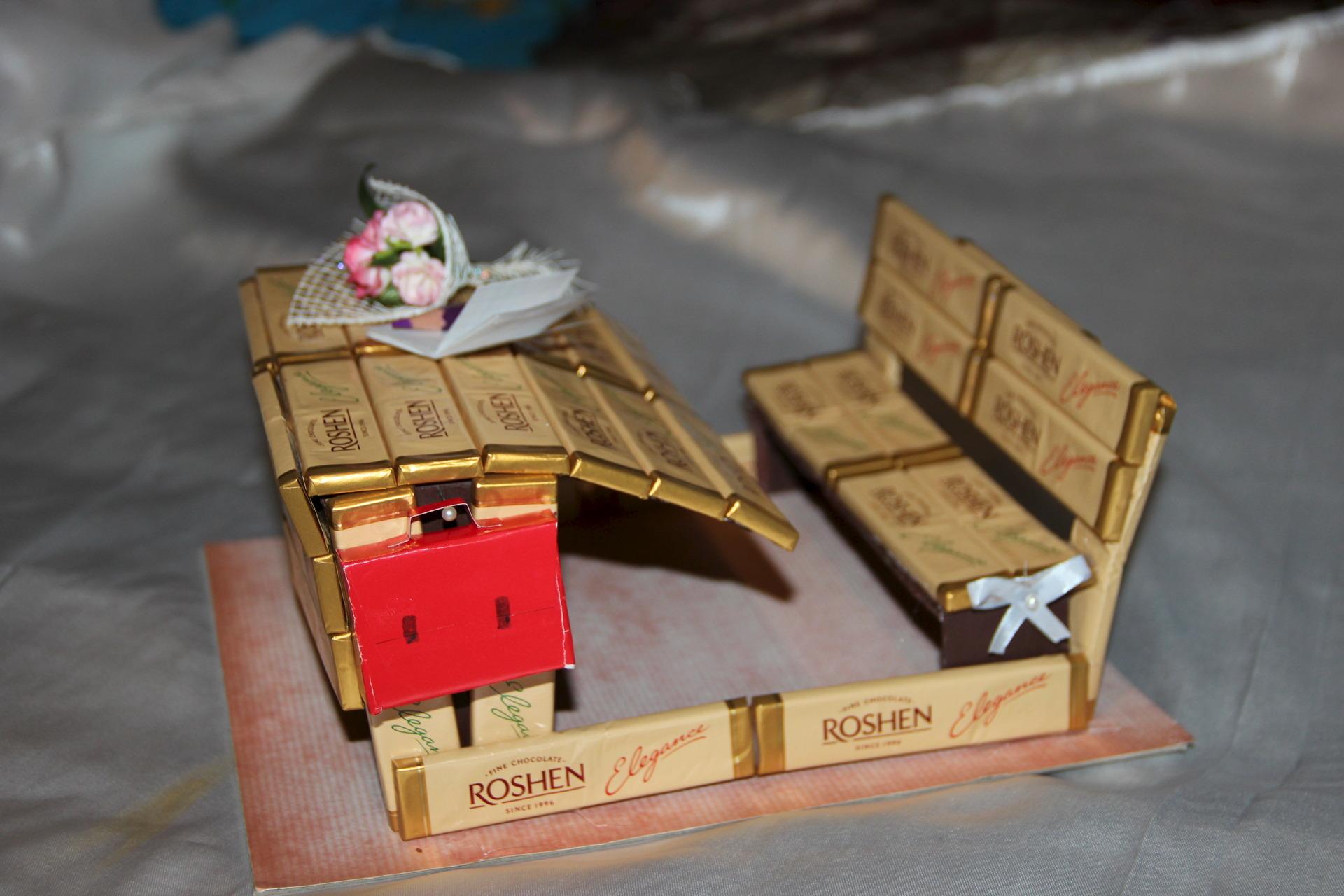 Подарки для учителей своими руками из конфет 134