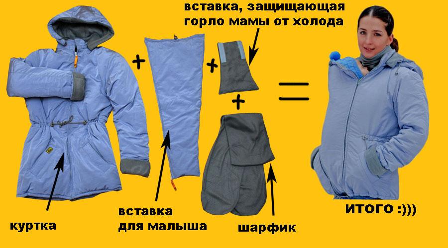 Сшить вставку для куртки