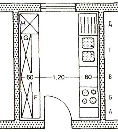 Кухняс двухрядной расстановкой оборудования и мебели: А - дополнительнаярабочая поверхность; Б - плита; В...