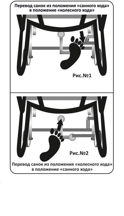 Механизм выдвижных колес для санок своими руками