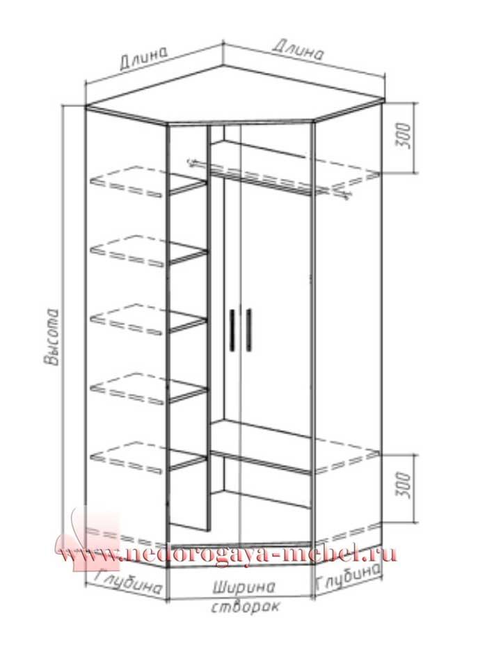 Описание: Двери для шкафов