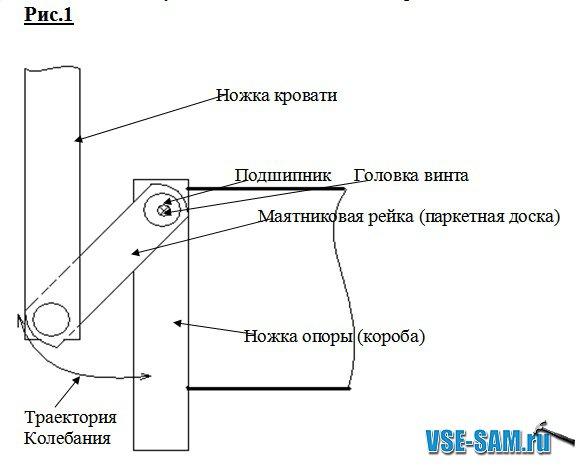 Как сделать поперечный маятник