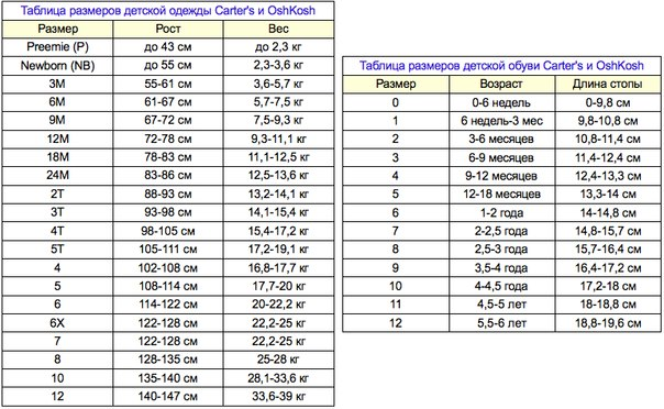 Image result for картерс таблица размеров