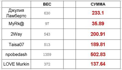 718 X 413 55.2 Kb Разовый заказ с Taobao. Заказы временно не принимаю