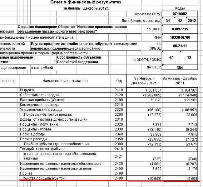 702 X 648 129.8 Kb Стоимость проезда в общественном транспорте в Удмуртии с 1 марта вырастет до 17 руб.