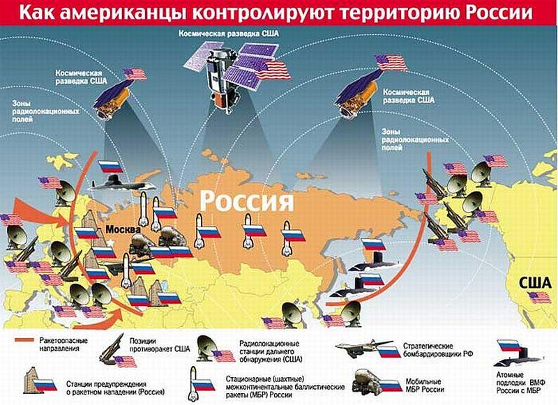 900 X 654 112.6 Kb ЗАКОН N 99-ФЗ - фактическая оккупация России силами НАТО
