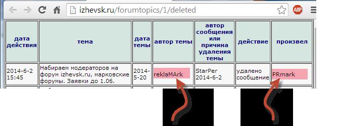 669 x 249 Набираем модераторов на форум izhevsk.ru, марковские форумы. Заявки до 1.06.