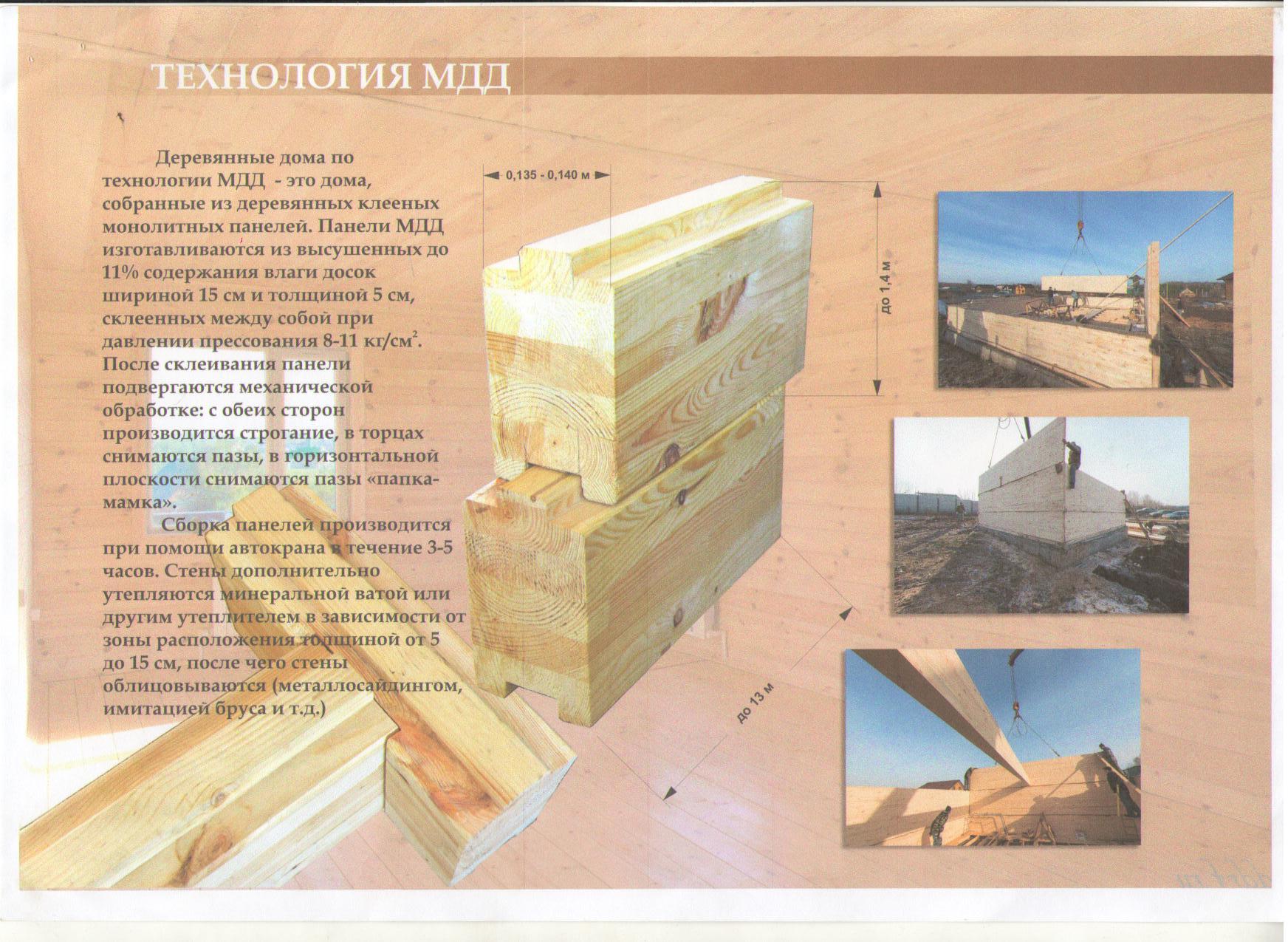 1744 x 1275 322 2 kb строительство домов по