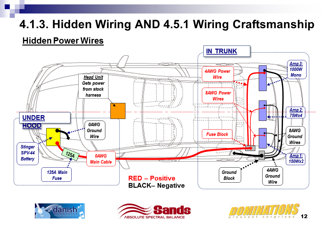 11100048 ����� �������� ��������� audison bit ten d upd �����, ��� ����� audison bit ten wiring diagram at cos-gaming.co