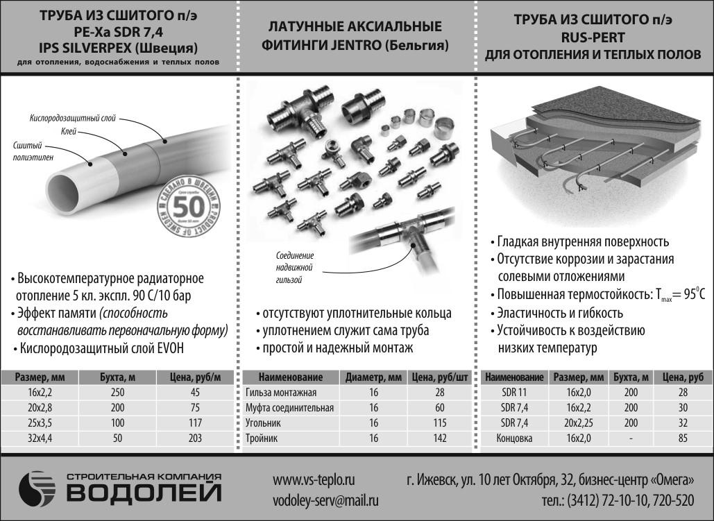 Строительная компания ипс в Ижевск строительная компания дорстройзапа