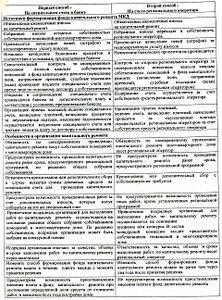 1920 X 2592 821.5 Kb Болталка для соседей ул.Дзержинского,62