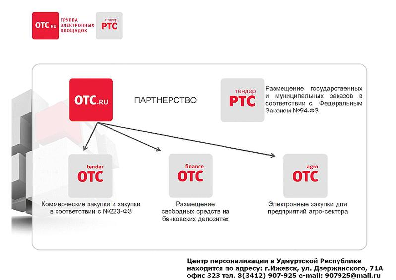 1754 X 1240 153.5 Kb Создание, продвижение сайтов, IT-услуги - Визитки.