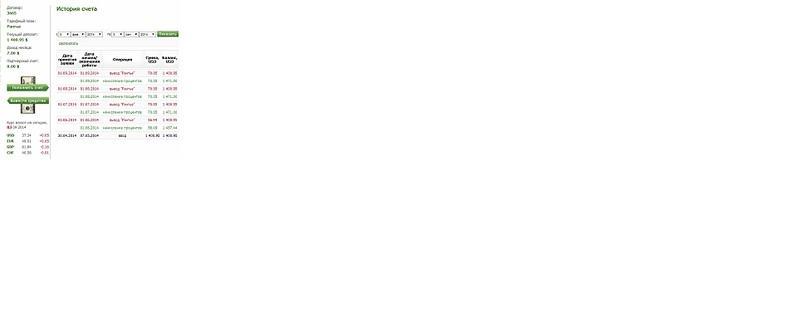 1920 X 753 63.4 Kb ООО 'Старт-Инвест'