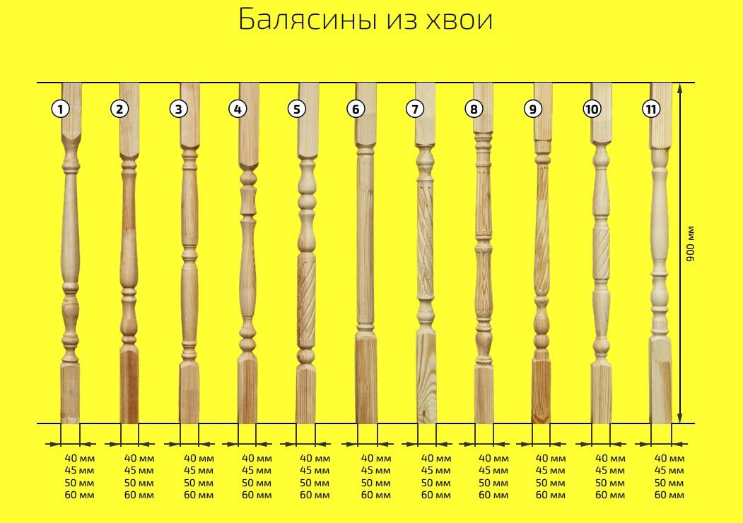 Цвет лестницы в доме - Evrolestnicaru