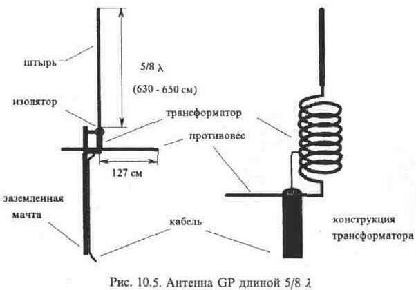 Схема антенный усилитель для автомагнитолы фото 188