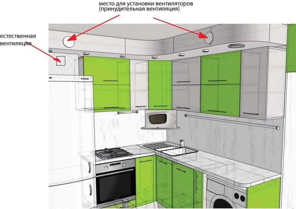 На кухне как сделать вентиляцию - Opalubka-new.ru