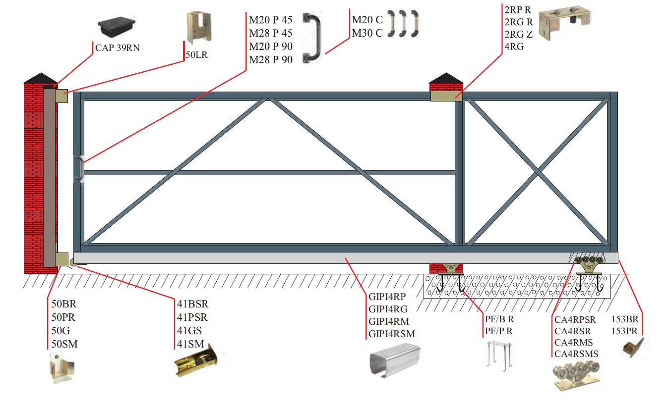 Схема подключения автоматики откатных консольных ворот