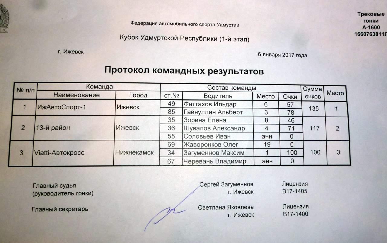 Календарь работы в саду украина