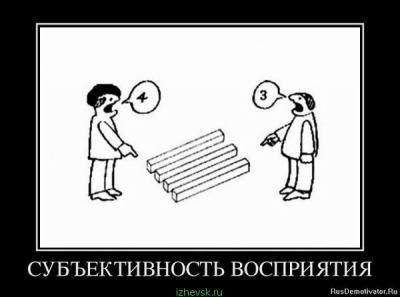 Ижевск какая обл