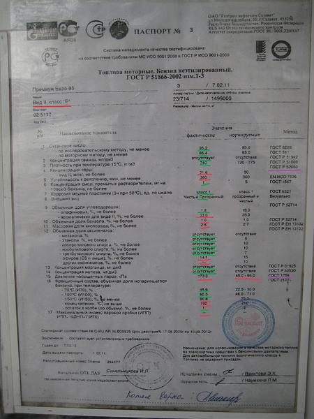 причина заливки третьево цилиндра мерседесес е190 102