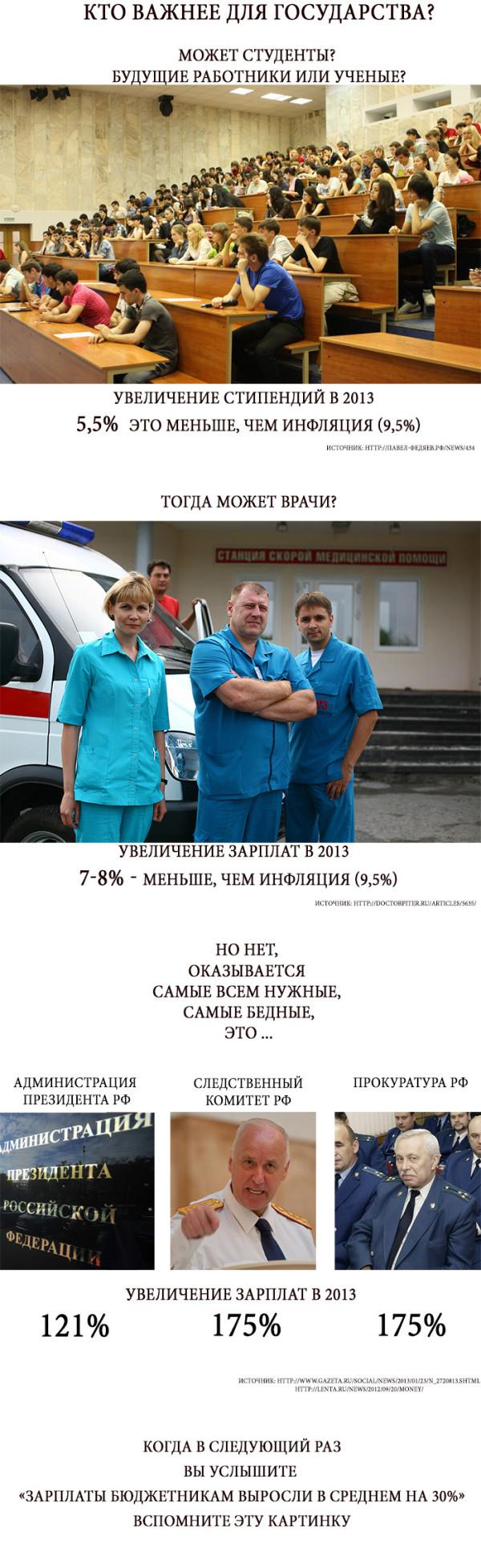 справочник номеров телефона сумы 1 городская больница ортопедия