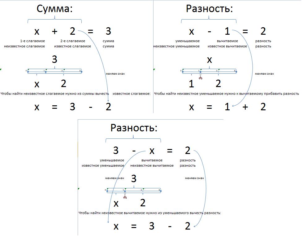 Урок окружающий анализ учебник по математике школа 2100 2 часть задачник