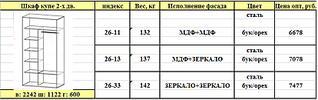 827 X 260  44.5 Kb 825 X 254  42.2 Kb 353 X 280  11.5 Kb Мебель. Отличные цены ;) 1 выкуп орг 5% оплата