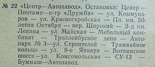 769 X 332 108.2 Kb Как жил и развивался Ижевск