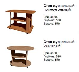 439 X 399 66.8 Kb Мебель от ПРОИЗВОДИТЕЛЯ. Фото.