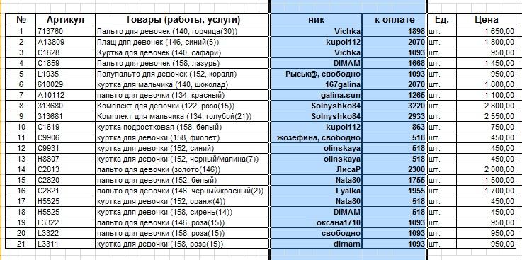 737 x 367 B*I*L*E*M*i -верхняя одежда ВЕСНА2014-без рядов/Расродажа!/срочная инфа, п.125