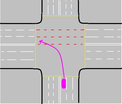 Расположение транспортных средств на проезжей части.