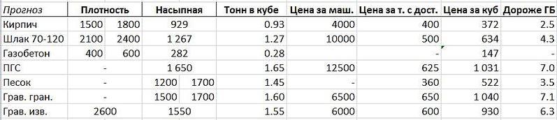 959 X 207 56.4 Kb Медик 2 с. Завьялово