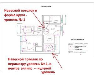 1600 X 1280 293.3 Kb нужен монтаж радиусной перегородки и потолка в геометрии из гкл