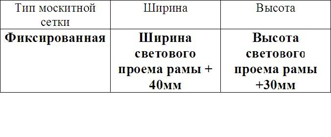 676 x 281 ЭНЕРГОСБЕРЕГАЮЩИЕ ОКНА REHAU и VEKA. БАЛКОНЫ и ЛОДЖИИ , , УТЕПЛЕНИЕ, РЕМОНТ ОКОН