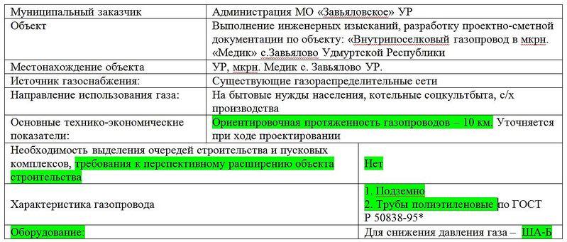 1181 X 504 158.8 Kb Медик 2 с. Завьялово
