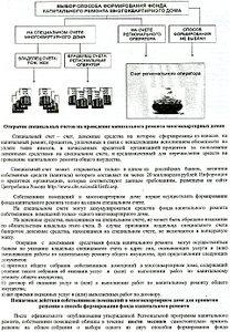 1920 X 2766 687.8 Kb 1920 X 2592 821.5 Kb Болталка для соседей ул.Дзержинского,62