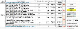 1307 X 483 175.5 Kb Хроника строительства дома