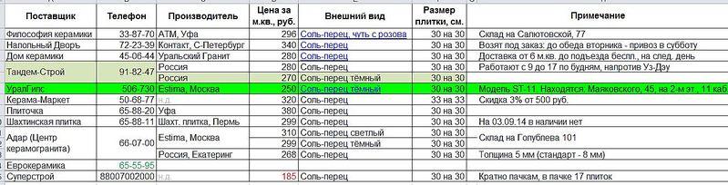 1324 X 338 148.3 Kb Хроника строительства дома