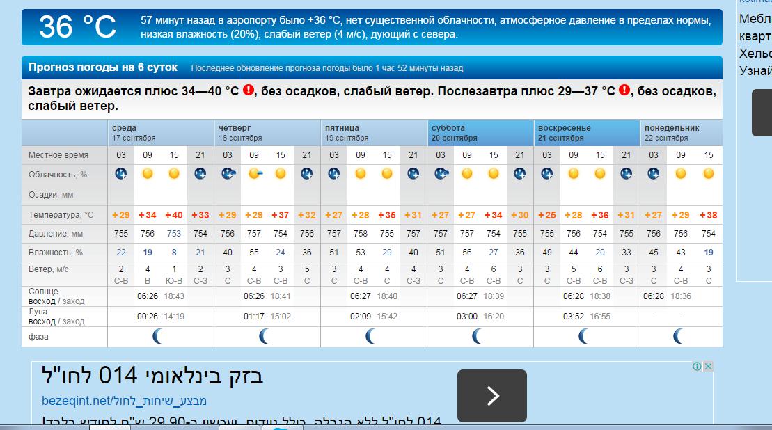 рекомендации погода абакан на две недели водители Приморском крае